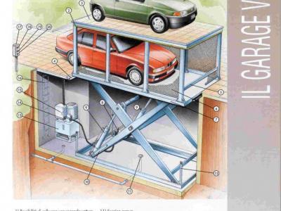 parkeren onder uw huis kan op deze manier en z.g paraplu op een autolift geplaatst (hoogste stand)